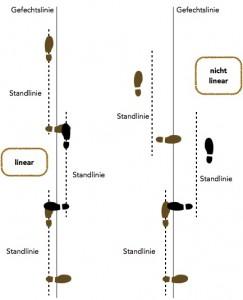 wechselschritt-varianten